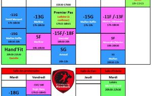 Entrainements semaine 11