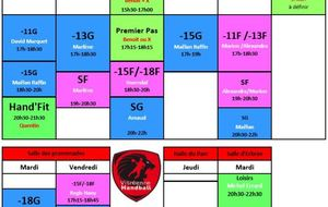 Entrainements semaine 12